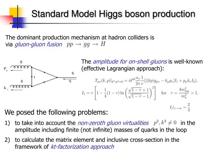 Standard Model Higgs boson production