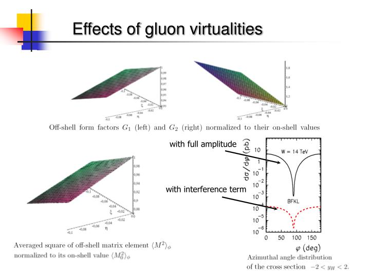 Effects of gluon virtualities
