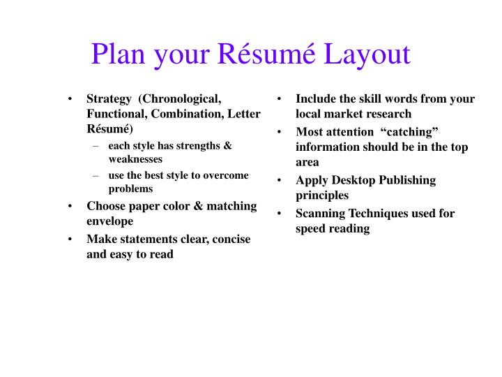 Plan your Résumé Layout
