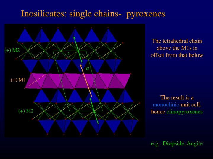 Inosilicates: single chains-  pyroxenes