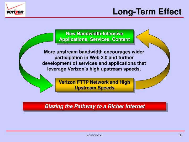 Long-Term Effect