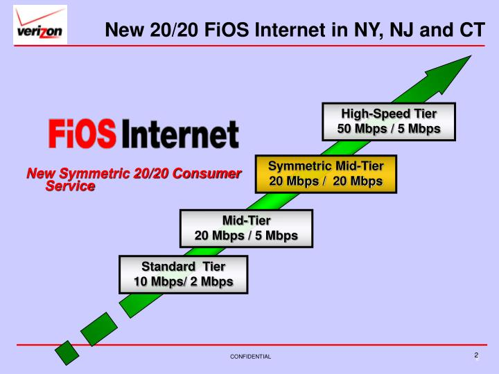 New 20/20 FiOS Internet in NY, NJ and CT