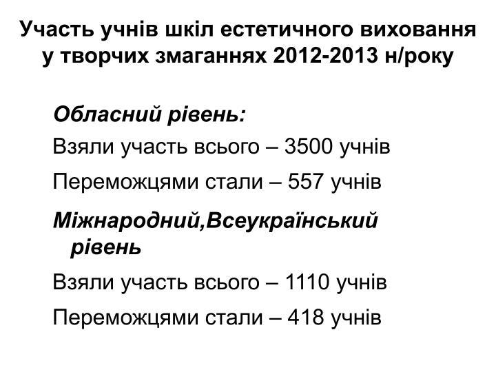 Участь учнів шкіл естетичного виховання у творчих змаганнях 2012-2013 н/року