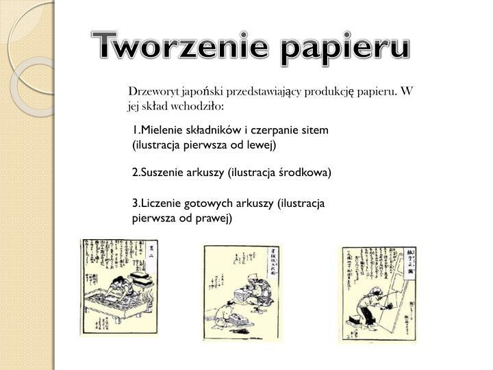 Tworzenie papieru