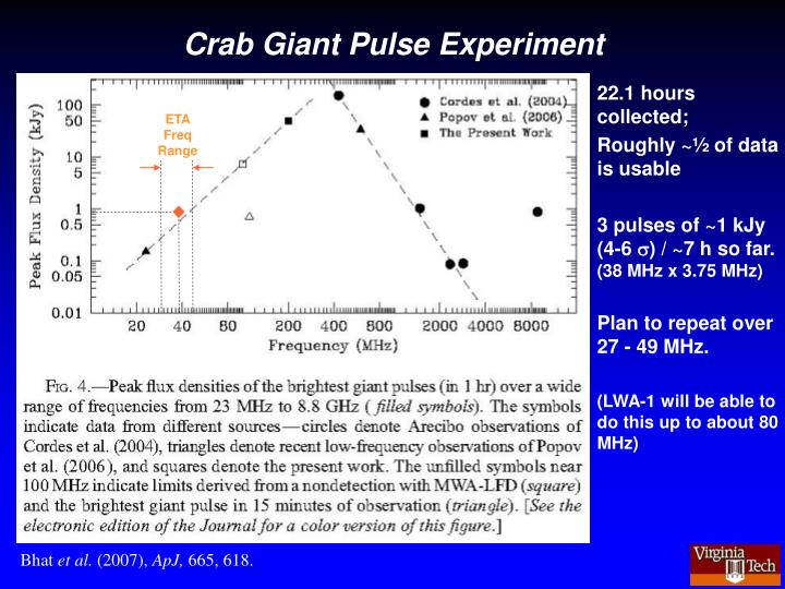 Crab Giant Pulse Experiment