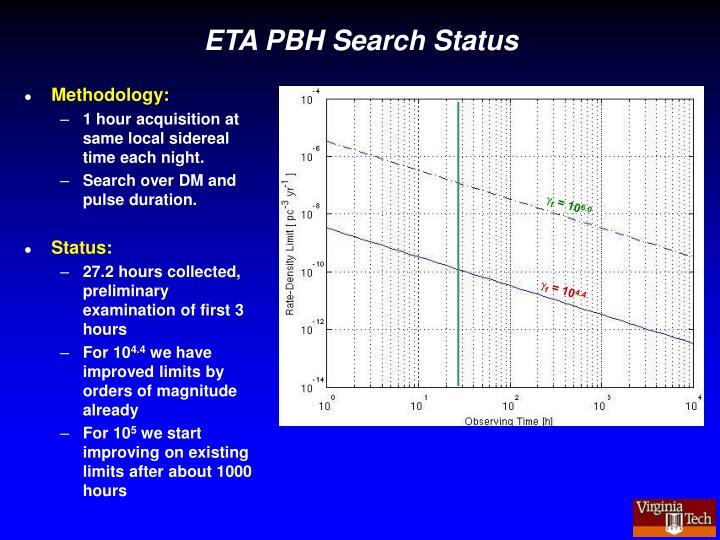 ETA PBH Search Status
