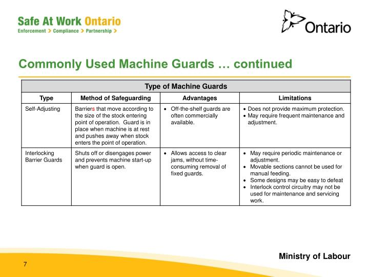 Commonly Used Machine Guards … continued