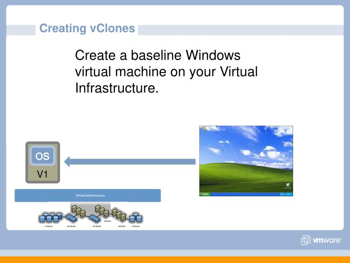 Creating vClones