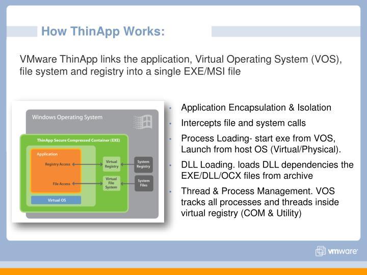 How ThinApp Works: