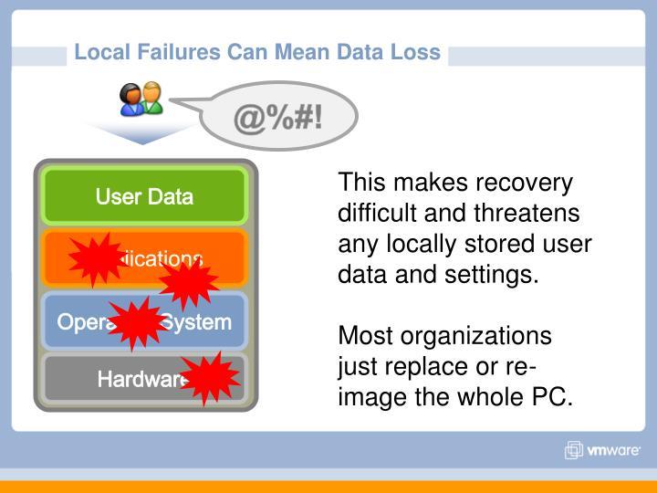 Local Failures Can Mean Data Loss