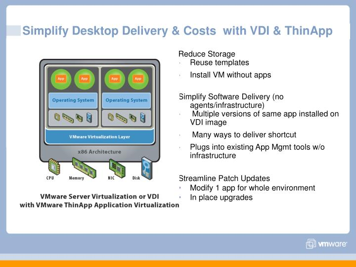 Simplify Desktop Delivery & Costs  with VDI & ThinApp