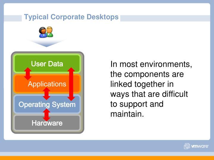 Typical Corporate Desktops