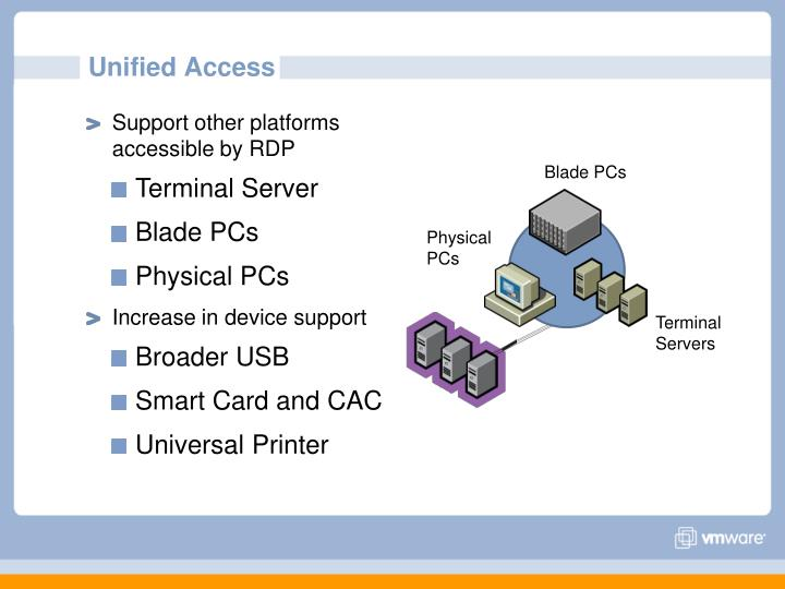 Unified Access