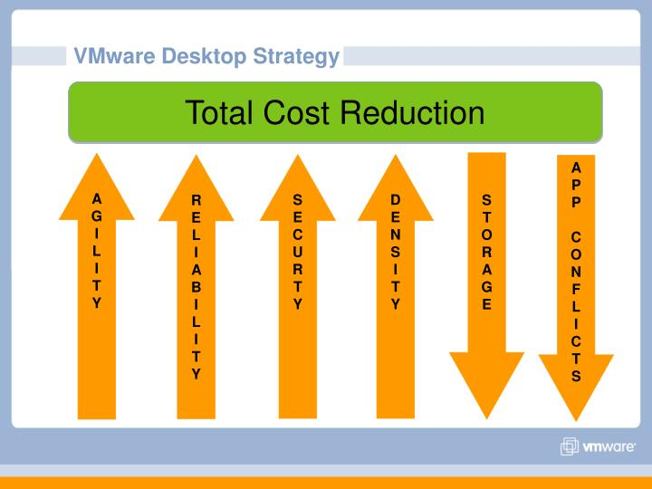 VMware Desktop Strategy