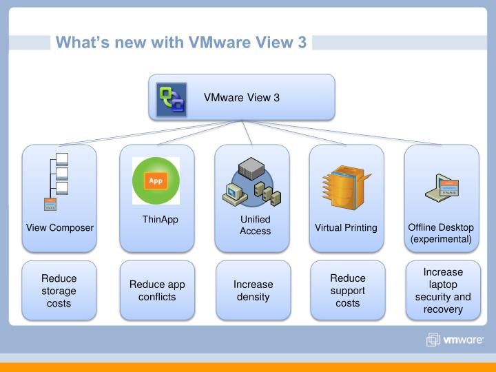 What's new with VMware View 3