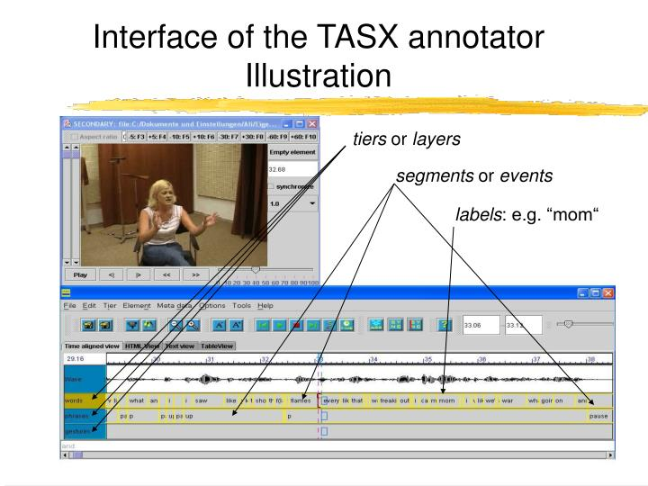 Interface of the TASX annotator