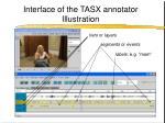 interface of the tasx annotator illustration