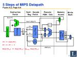 5 steps of mips datapath figure a 2 page a 8