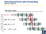 data hazard even with forwarding figure a 9 page a 21
