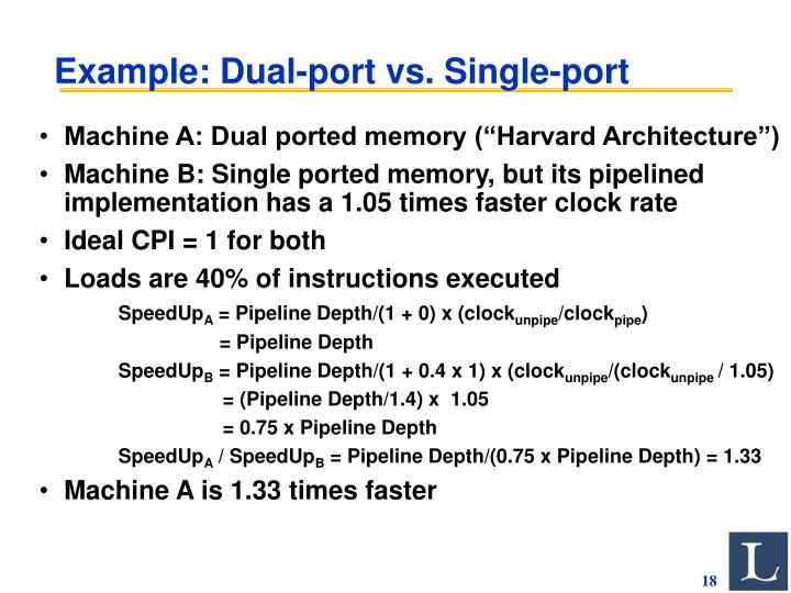 Example: Dual-port vs. Single-port