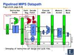 pipelined mips datapath figure a 24 page a 38
