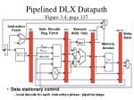 pipelined dlx datapath figure 3 4 page 137