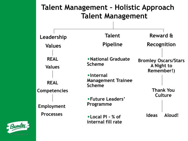 Talent Management – Holistic Approach