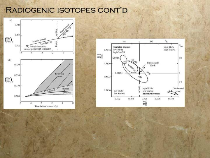 Radiogenic isotopes cont'd
