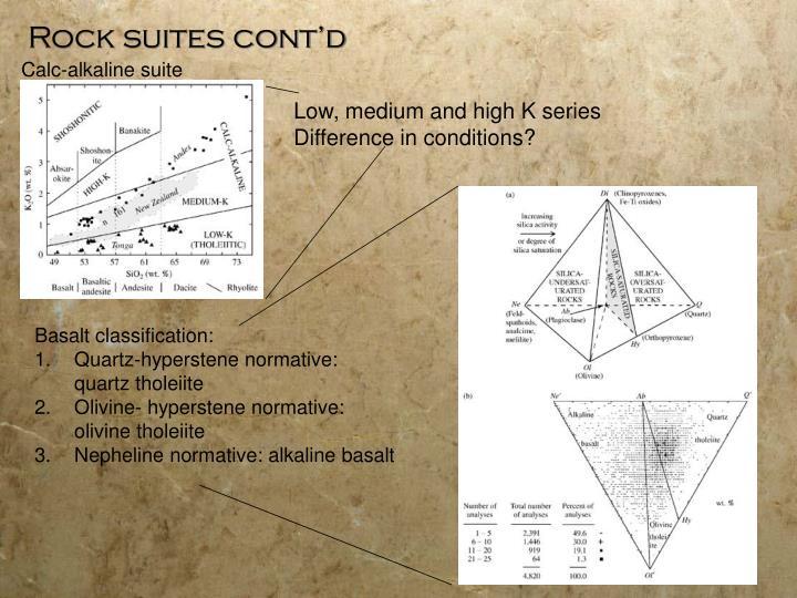 Calc-alkaline suite