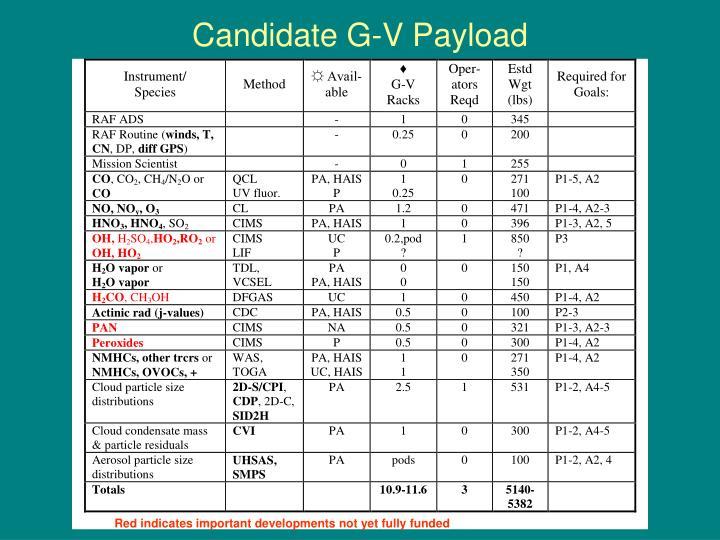 Candidate G-V Payload