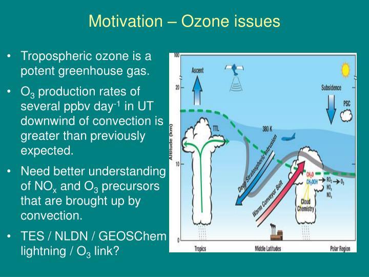 Motivation – Ozone issues