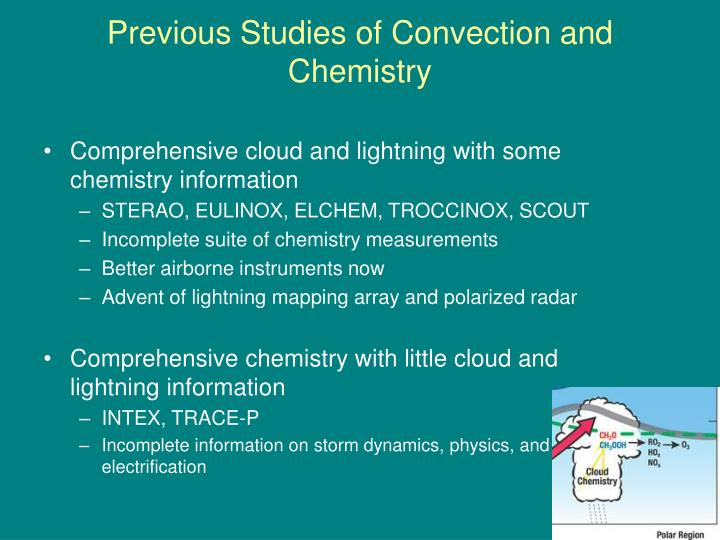 Previous Studies of Convection and Chemistry