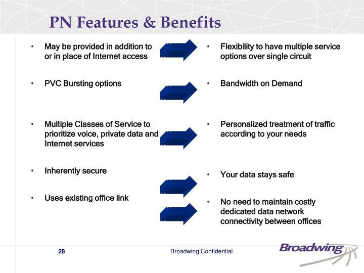 PN Features & Benefits