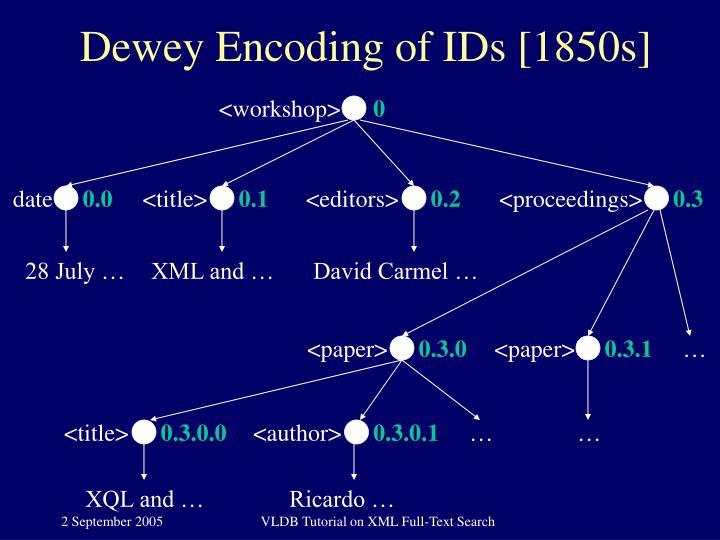 Dewey Encoding of IDs [1850s]