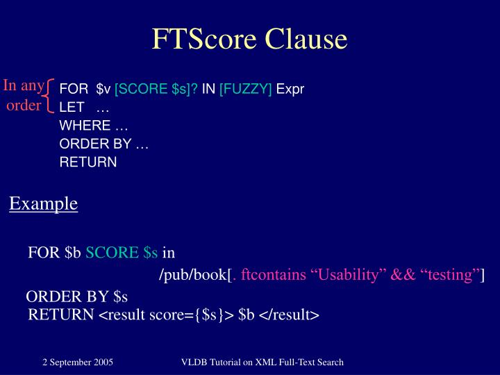 FTScore Clause