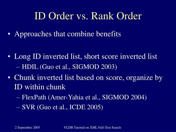 ID Order vs. Rank Order