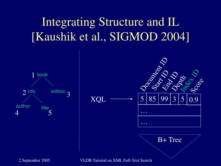 Integrating Structure and IL