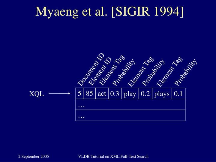 Myaeng et al. [SIGIR 1994]
