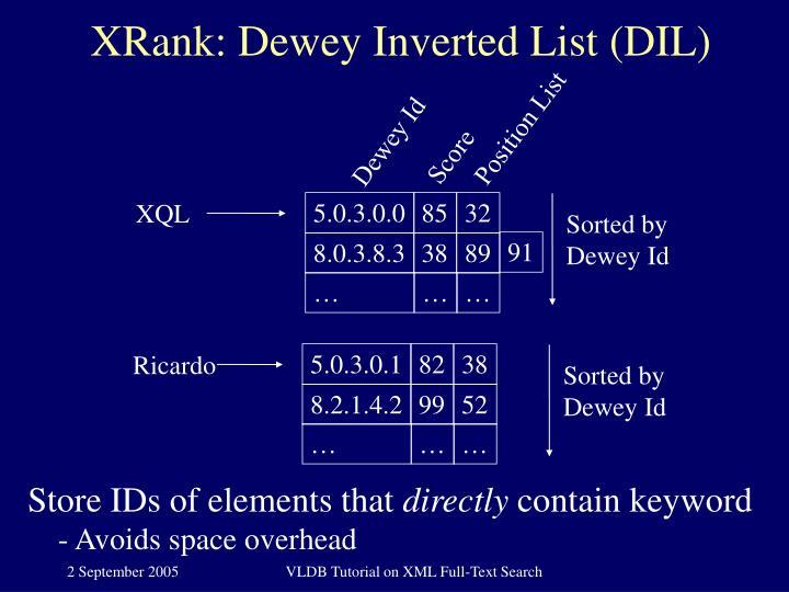 XRank: Dewey Inverted List (DIL)