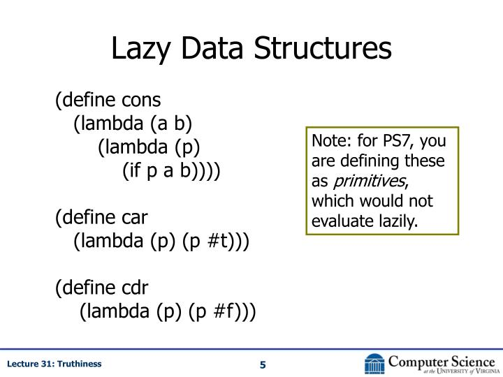 Lazy Data Structures