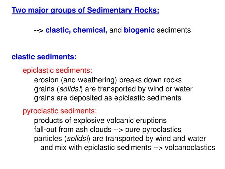 Two major groups of Sedimentary Rocks: