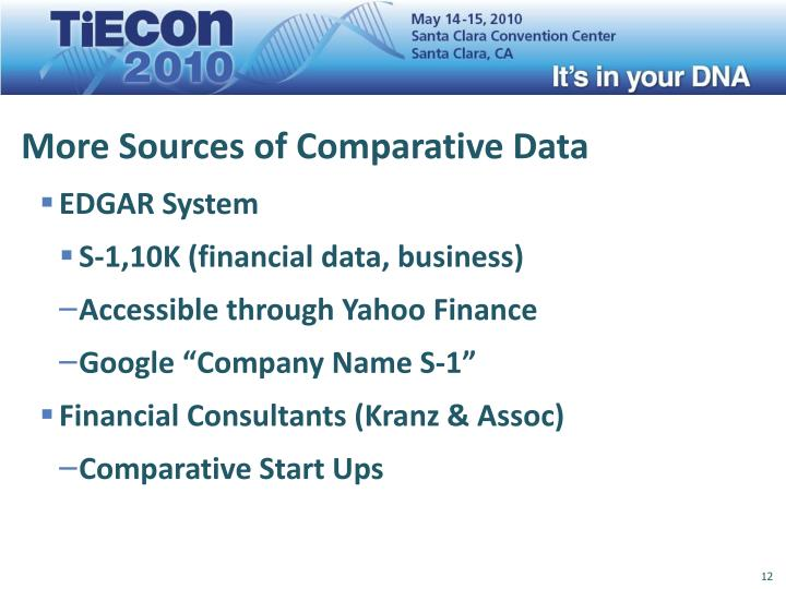 More Sources of Comparative Data