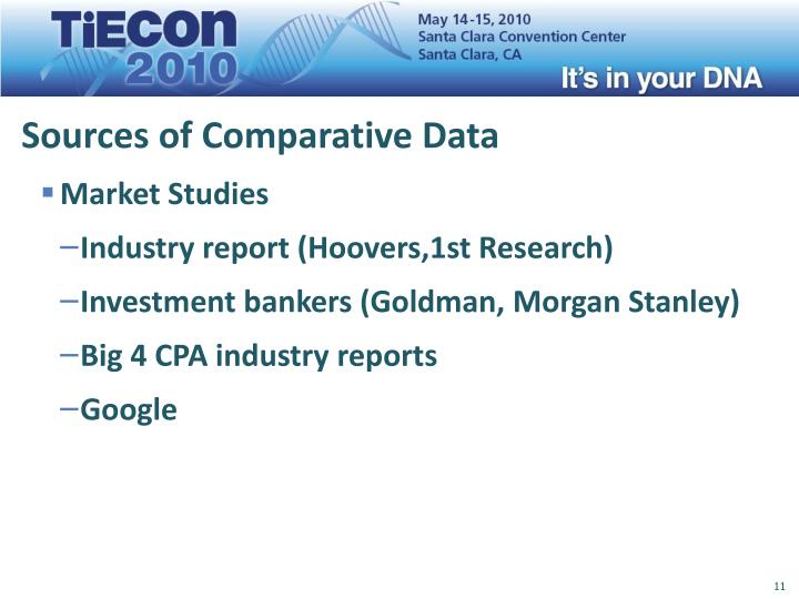 Sources of Comparative Data