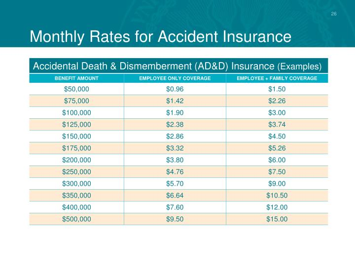 Monthly Rates for Accident Insurance