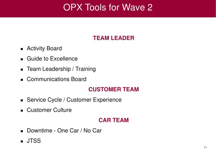 OPX Tools for Wave 2