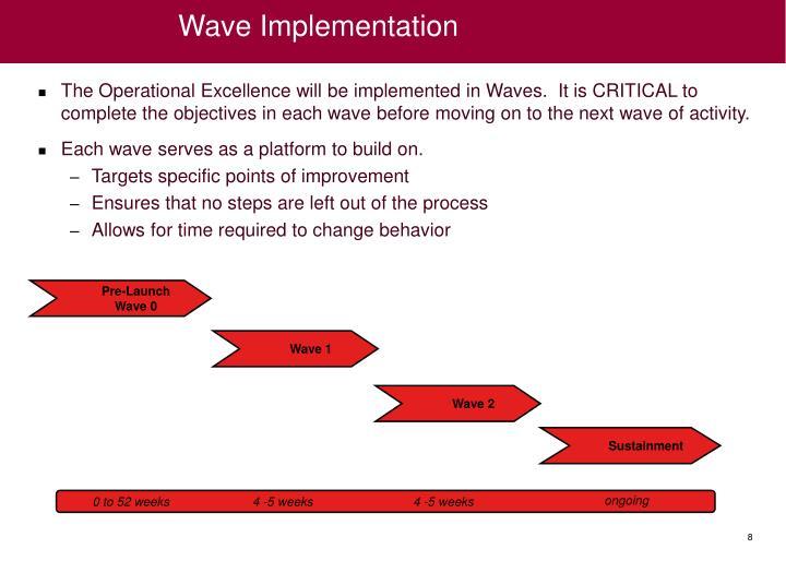 Wave Implementation