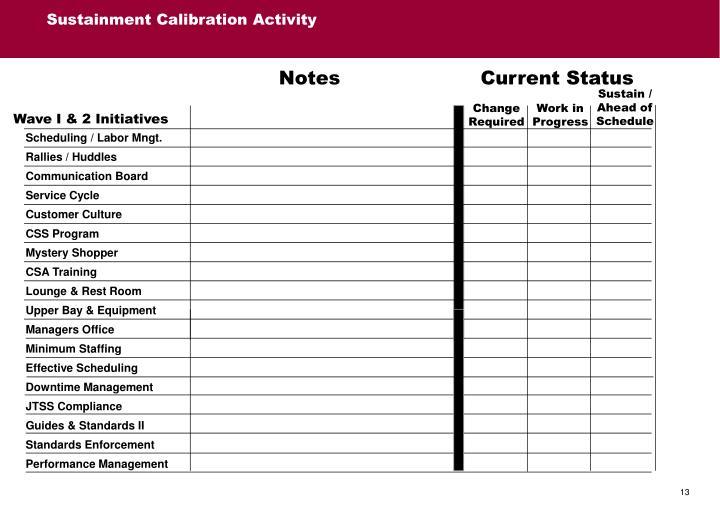 Sustainment Calibration Activity