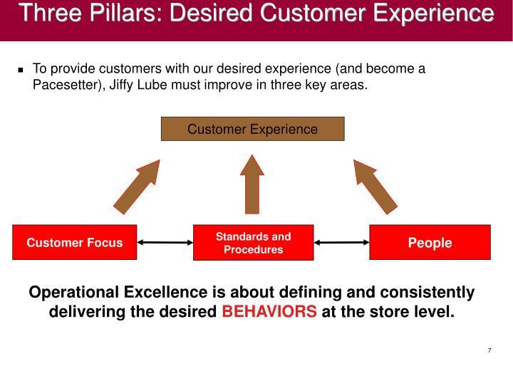 Three Pillars: Desired Customer Experience