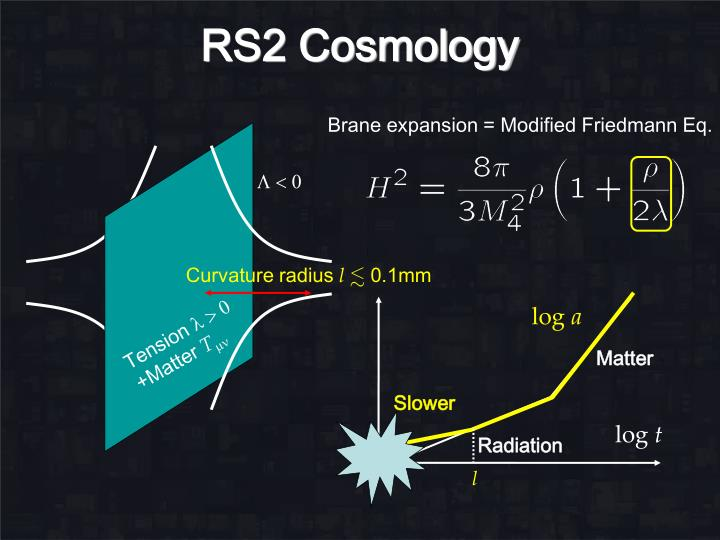 RS2 Cosmology