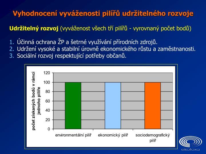 Vyhodnocení vyváženosti pilířů udržitelného rozvoje